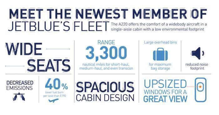 JetBlue-New-Member