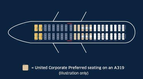 United A319 seating plan.