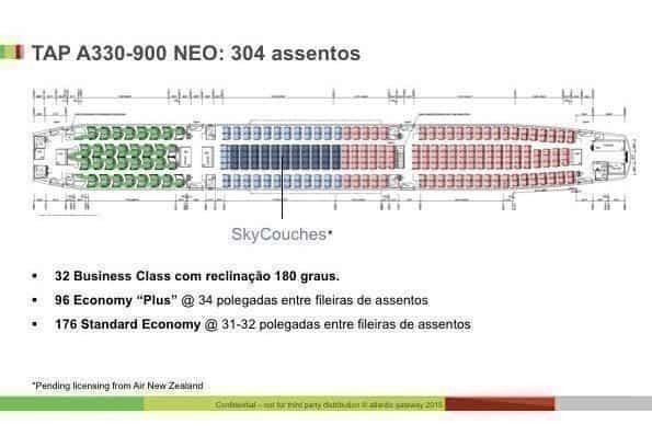 A mock up of the seat layout of the new A330neo.