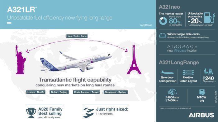 Air Malta Considering Flights To New York and Toronto