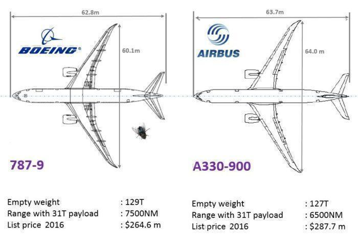 Reuters : Airbus to counter the