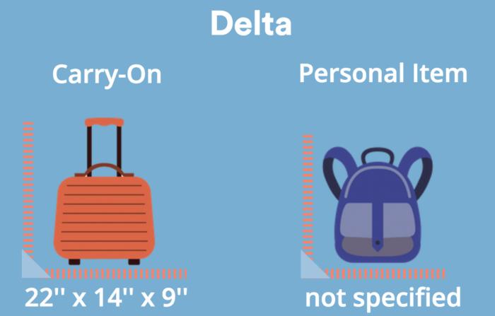 Delta carryon
