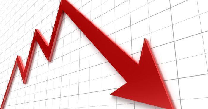 declining profitability