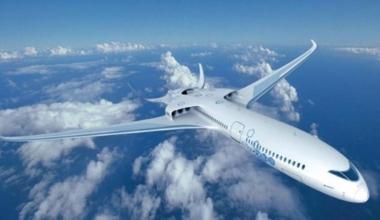 future aviation