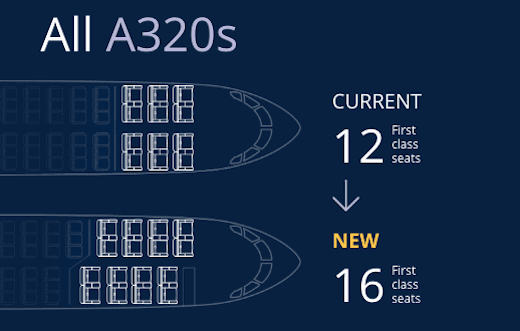 United A320 reconfiguration