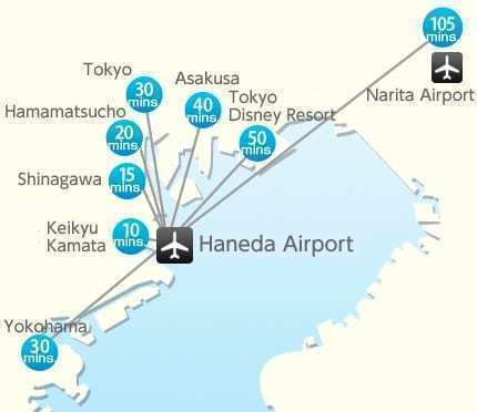 Tokyo airports
