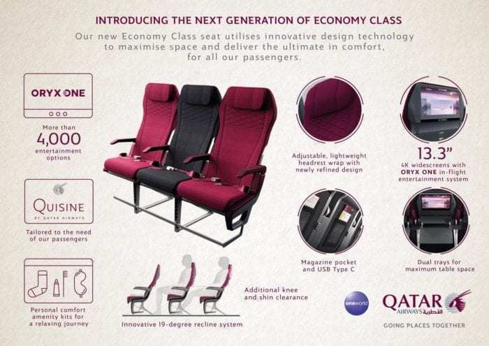 Qatar Airways Introduces A New Economy Seat With 4K Entertainment