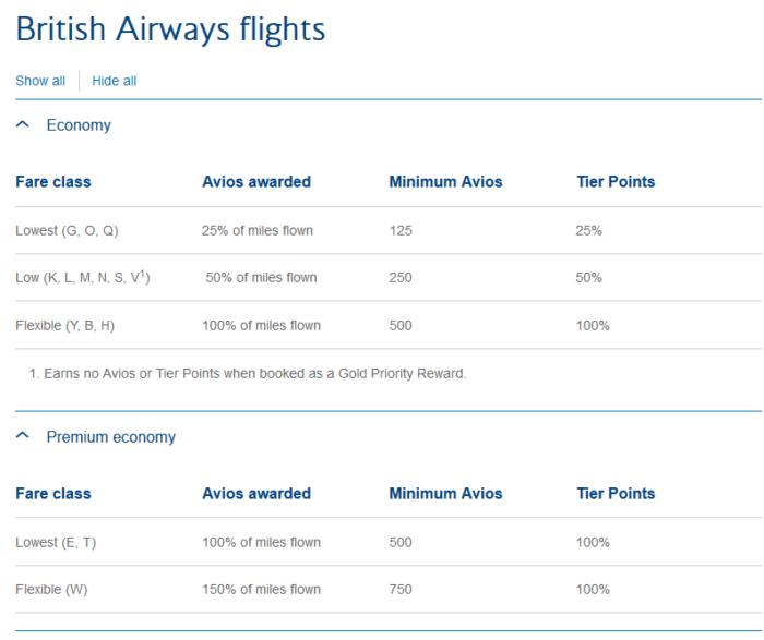 BA Avios earning