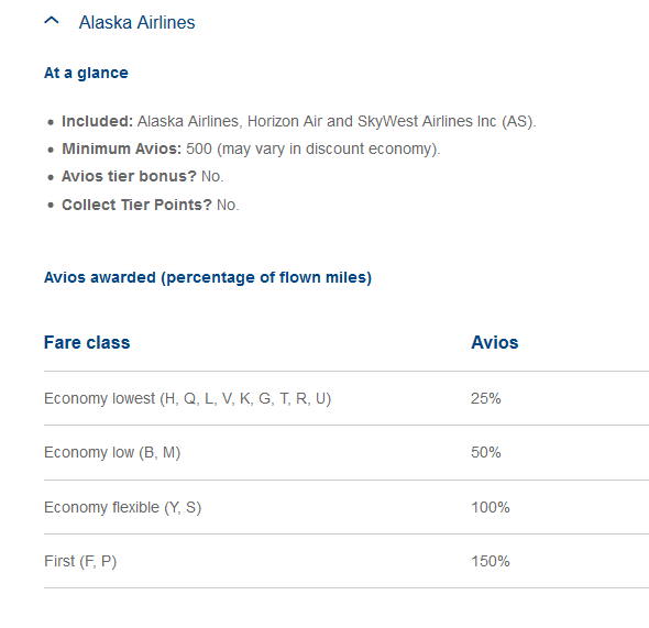 Earn Avios with Alaska Airlines
