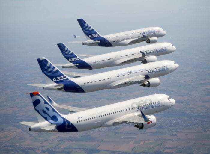 The Airbus Family Formation. Including the A380