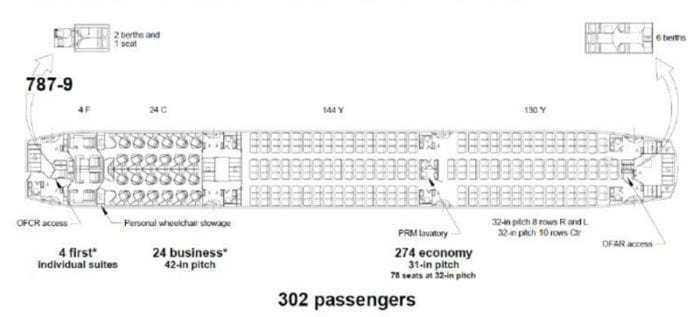 Bamboo Airways 787-9 seatmap