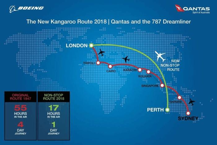 Kangaroo route
