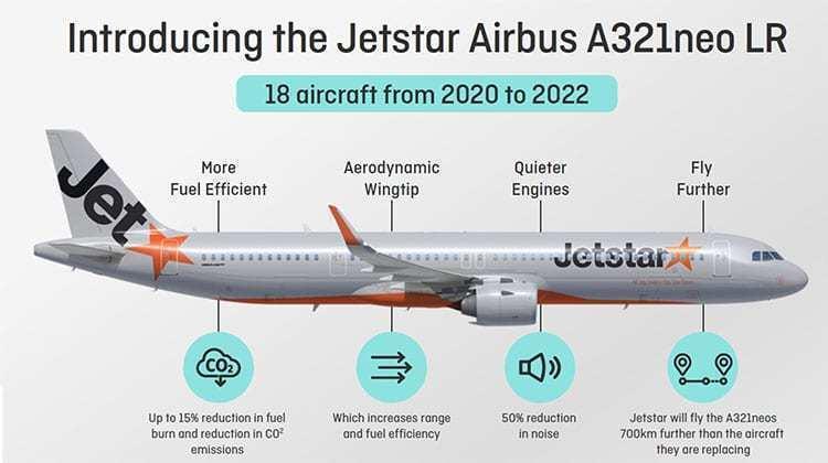 Jetstar Qantas