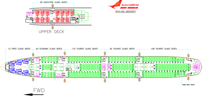 Air India To Operate Domestic Boeing 747 Flights - Simple Flying