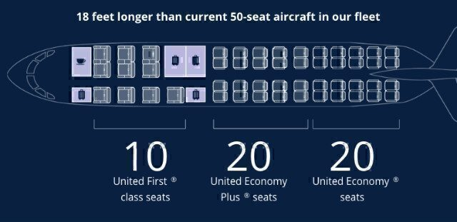 seat set up United CRJ550