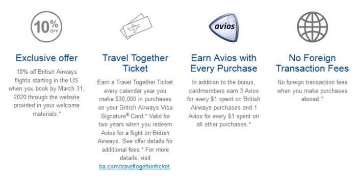 Benefits of BA Visa Signature