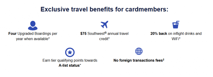 Rapid Rewards Priority card travel benefits