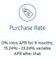 Spark Miles Select APR