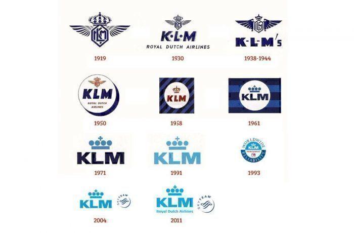 Evolution of the KLM logo