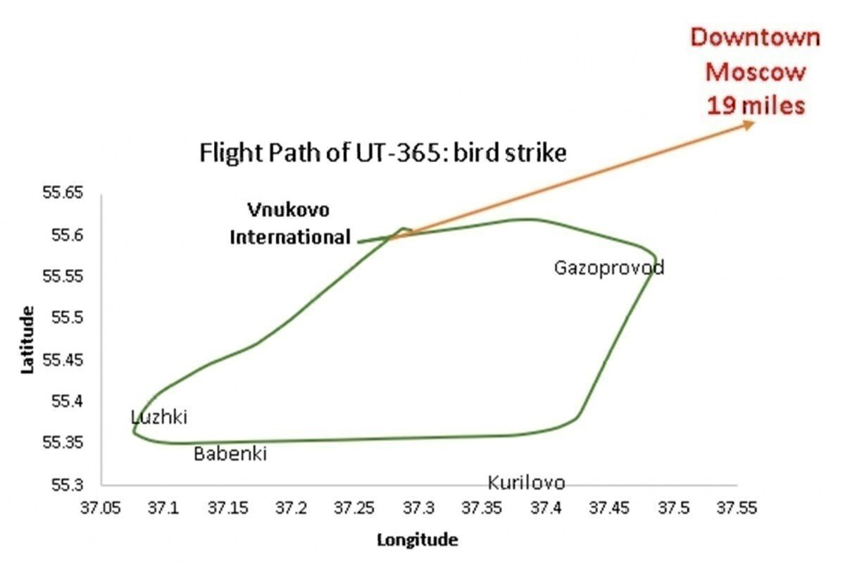 UT-365 bird strike flight path