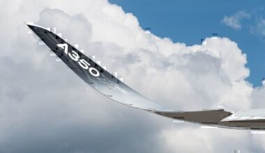 Airbus Blended Winglet