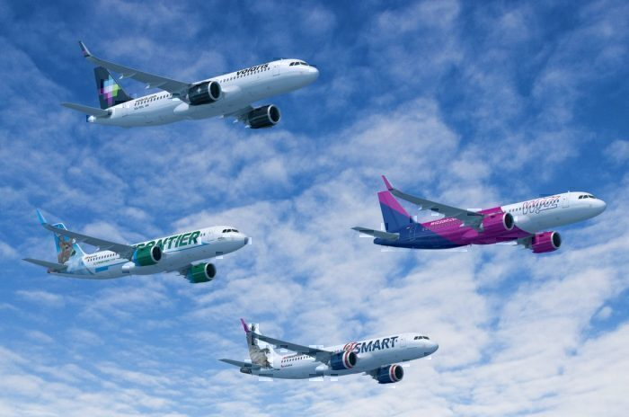 Indigo partners airlines