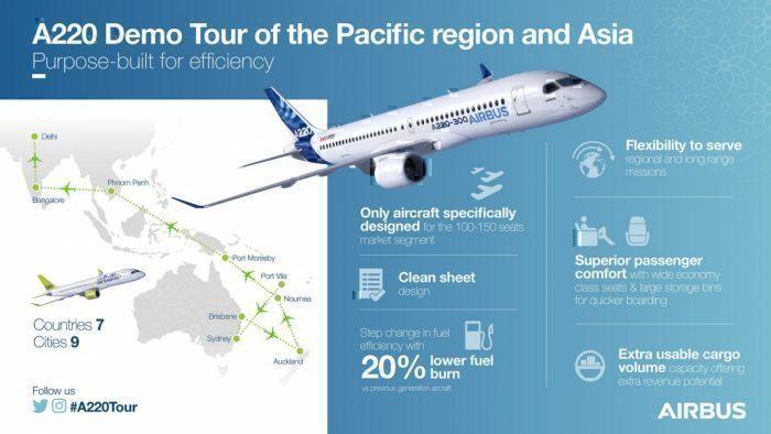 a220-asia-pacific-tour