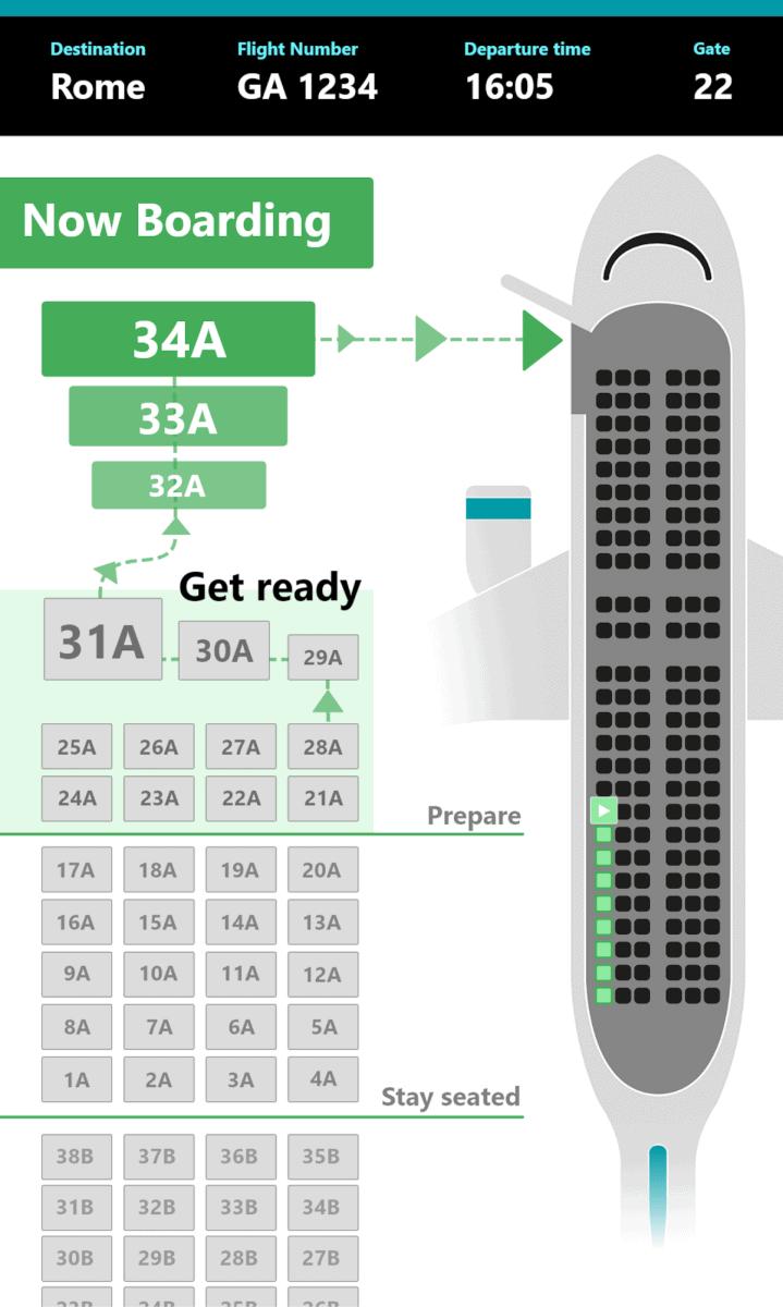 New Boarding Method Infographic