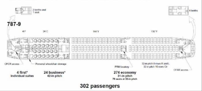 Bamboo Airways Boeing 787 Seatmap