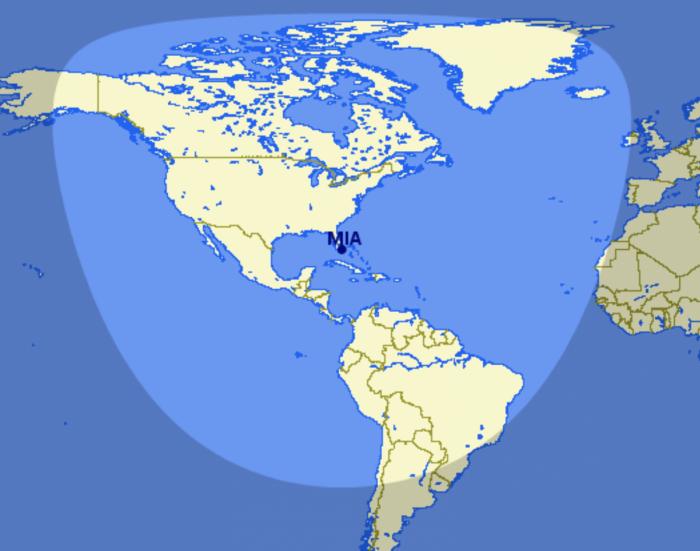 737 MAX Range