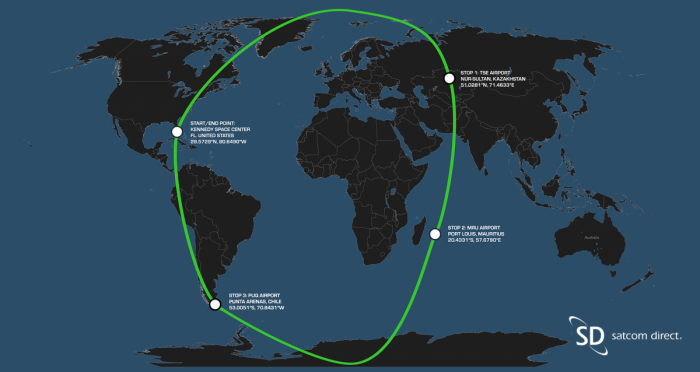 The One More Orbit flight path