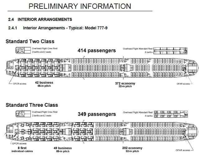 Boeing 777X layout