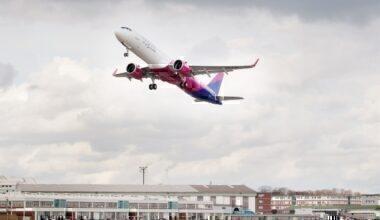 Wizz Air, United Kingdom, Market Growth
