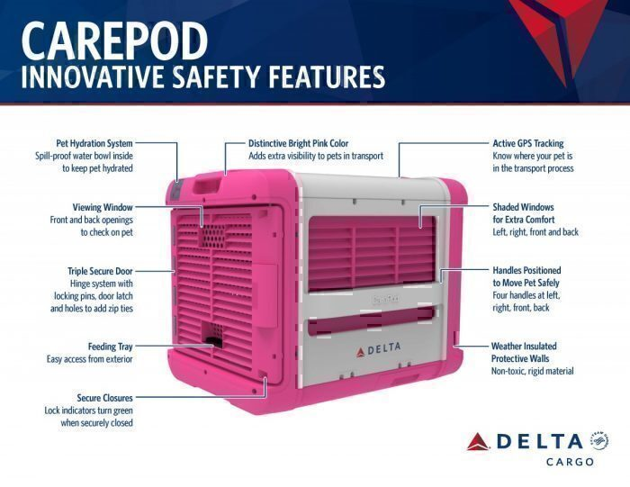 Delta Air Lines, CarePod, Travelling With Pets