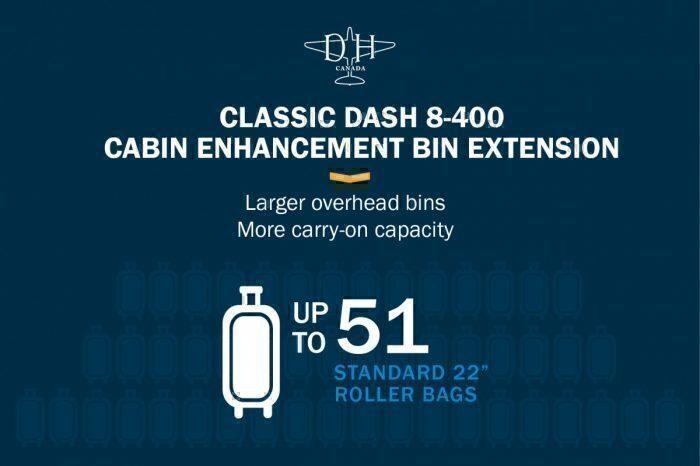 De Havilland Has Solved The Dash 8 Luggage Problem