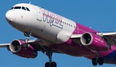 Wizz Air, Italy Flights, Coronavirus