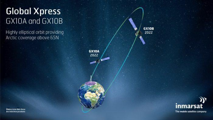GX10A-and-10B