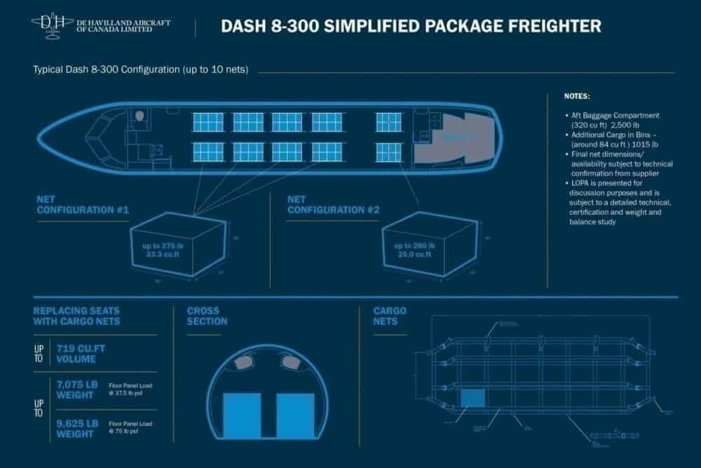Dash 8 -300