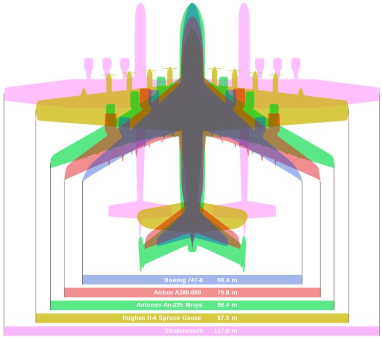 Wingspan 747