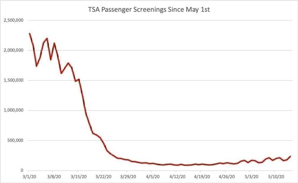 passenger declines