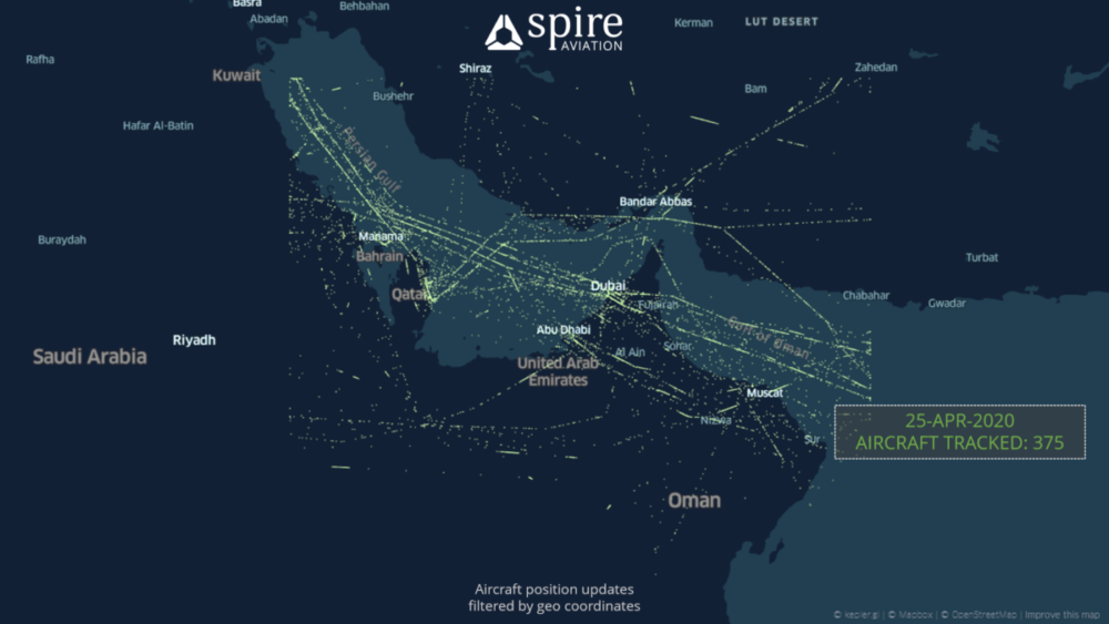 middle east airline recovery