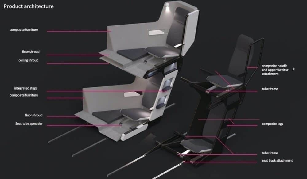 Stacked Seating Could Permit Lie Flat Beds In Economy