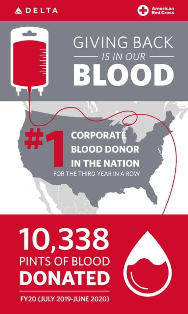 Delta Red Cross