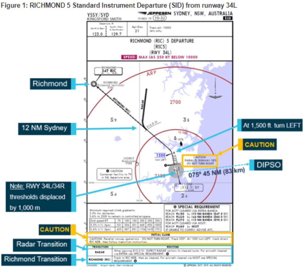 United-777-loss-of-separation-sydney