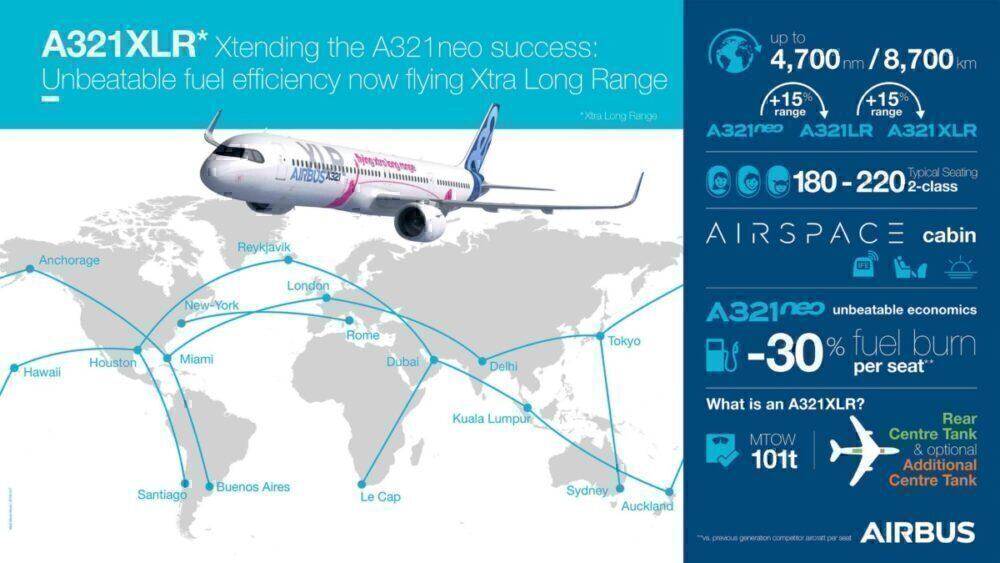Airbus infographic