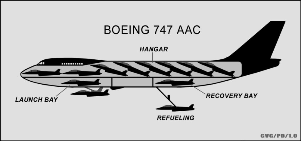 747 AAC