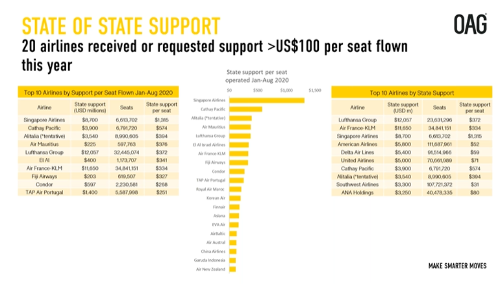 State-support-per-seat