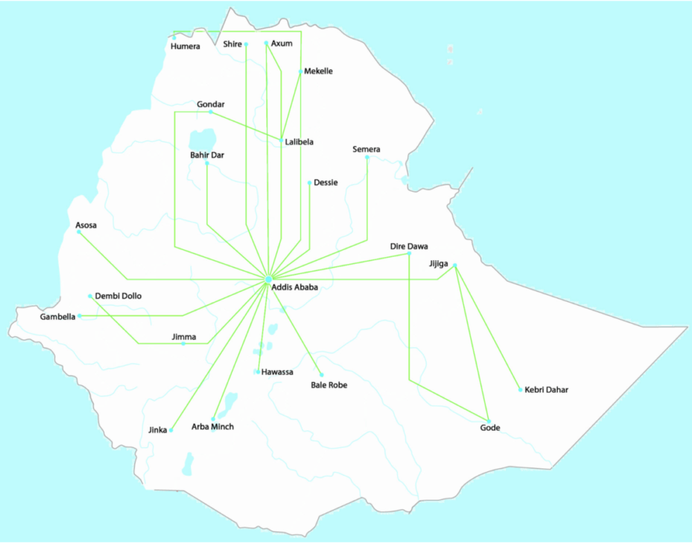 Ethiopian domestic network