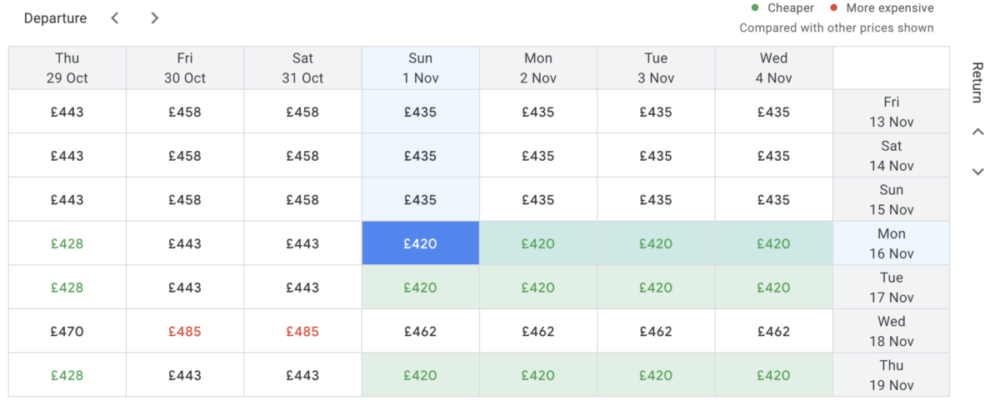 British Airways Tentatively Schedules A380 Flights From October
