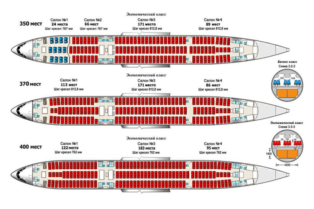 The 400 Seat Passenger Plane With No Customers: The Il-96-400M